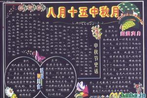 八月十五中秋月黑板报设计