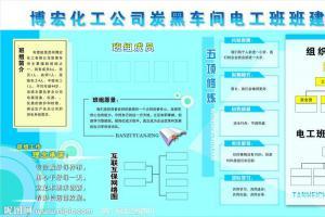 博宏化工公司炭黑车间电工班班建一览表