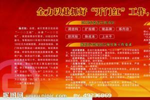 中国银行抓好开门红工作宣传板报
