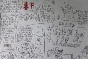 春节习俗与由来手抄报