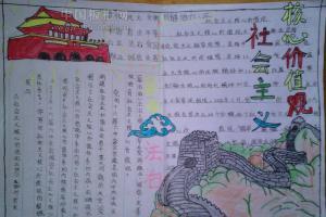 中国梦与社会主义核心价值观手抄报
