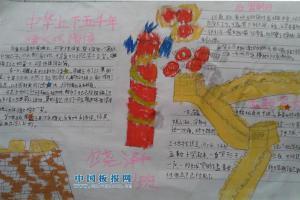 《中华上下五千年》手抄报图片