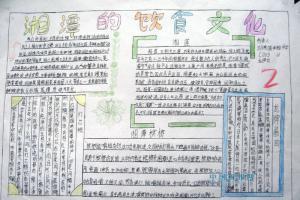湘潭的饮食文化手抄报设计