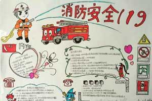 消防安全主题简单漂亮手抄报图片大全