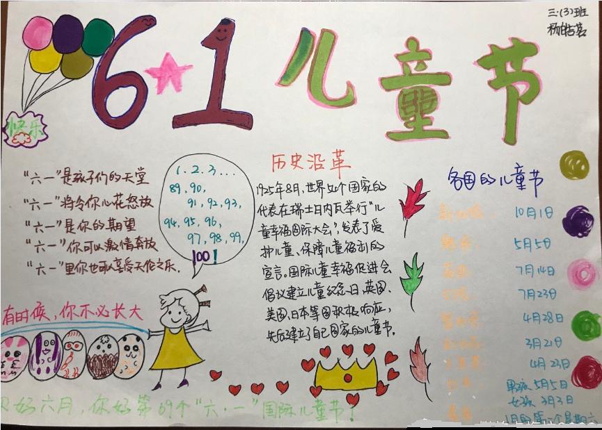 2019年6.1儿童节手抄报图片