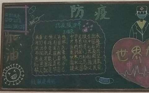 防疫抗议黑板报图片 中国加油