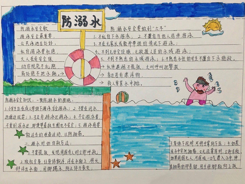 防溺水安全守则手抄报图片
