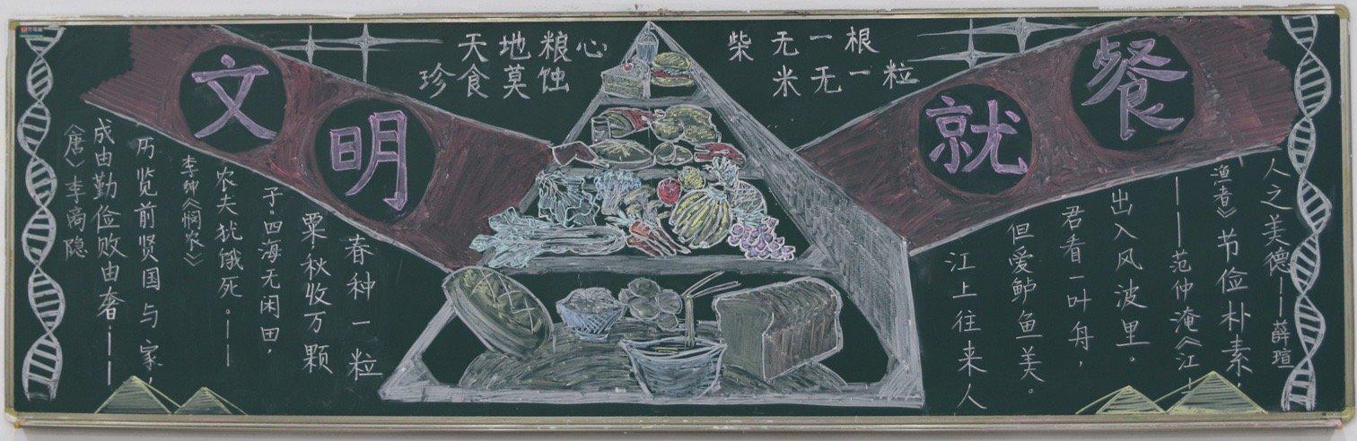 文明就餐黑板报图片