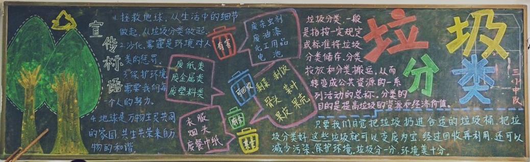 中小学生垃圾分类黑板图片