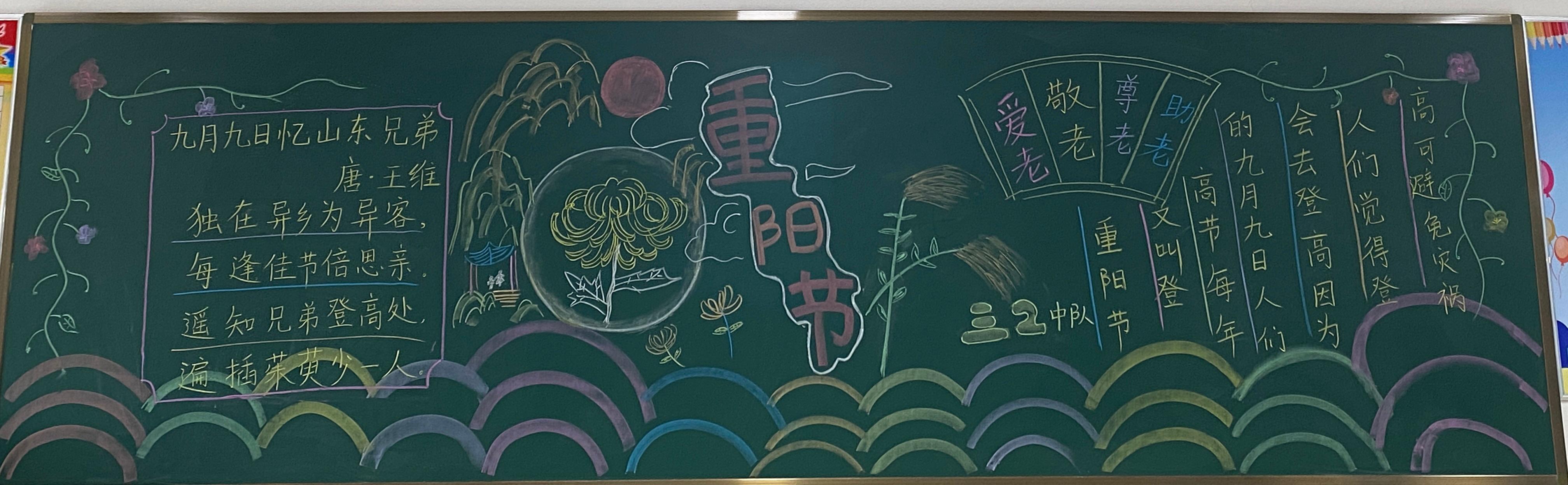 重阳节黑板报图片