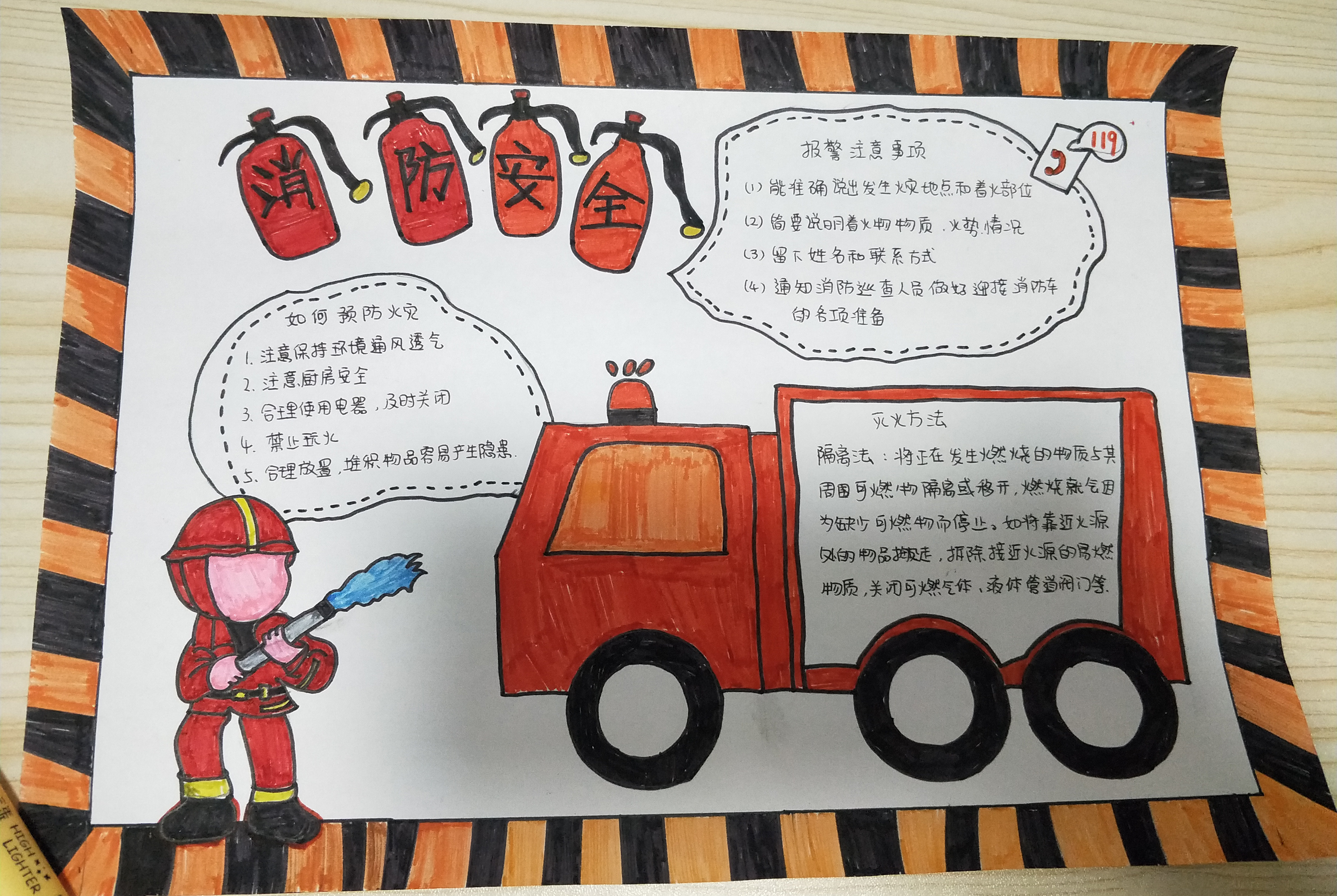 消防安全手抄报图片 如何预防火灾