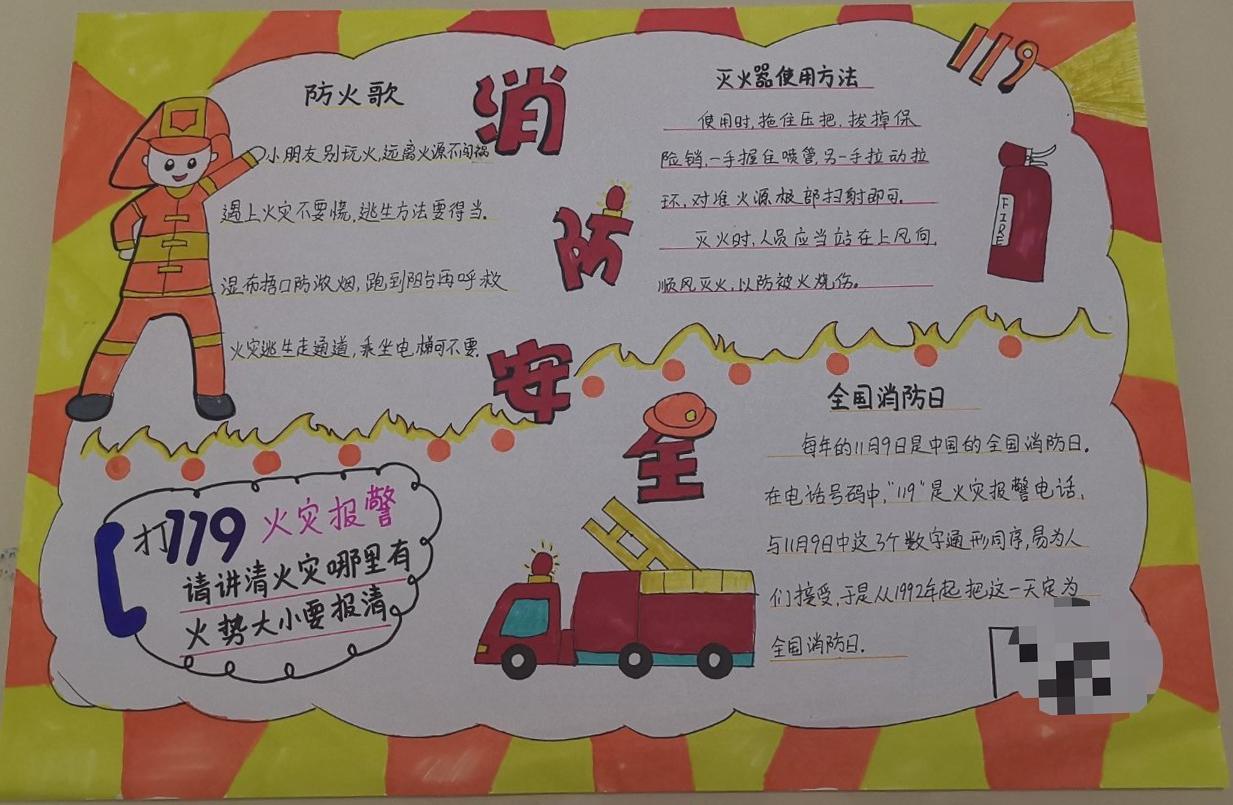 中小学生消防安全主题手抄报图片