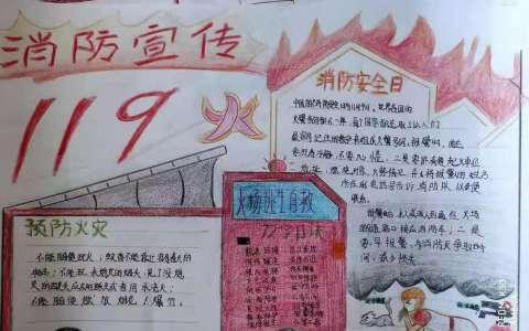 消防安全日手抄报 消防安全宣传知识