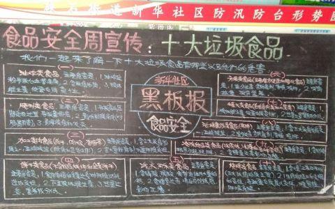 食品安全宣传知识社区黑板报图片