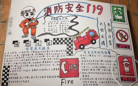 消防安全119手抄报图片 生命可贵火灾无情