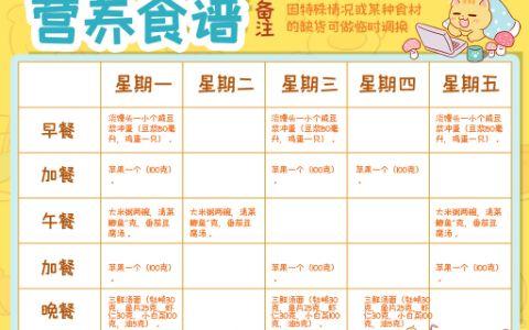 幼儿学生营养食谱营养表格word电子小报模板