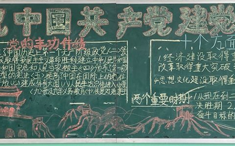 庆祝中国共产党建党100周年黑板报图片