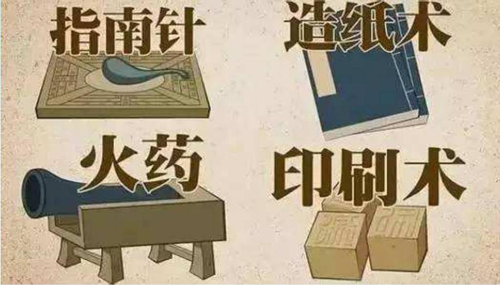 中国古代四大发明家分别是谁?