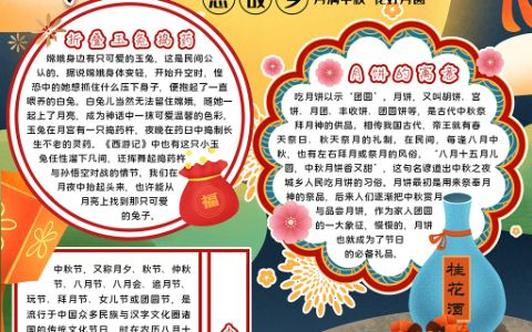 中国风中秋节小报中秋由来手抄报word电子模板