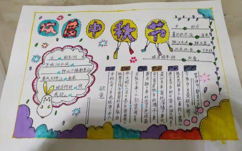 欢度中秋节学生主题手抄报图片