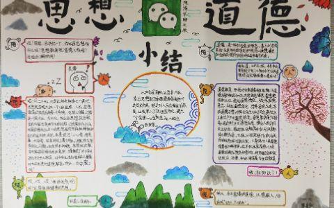 中学生思想道德教育主题手抄报图片