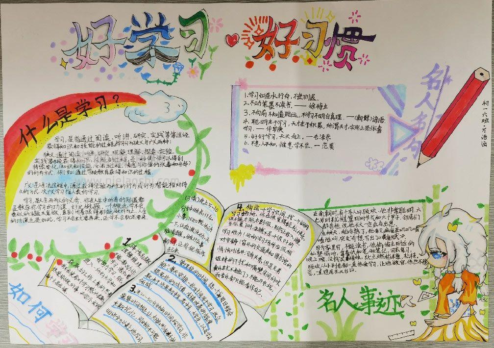 小学生好学习 好习惯手抄报图片 什么是学习?